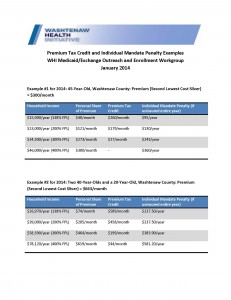WHI Individual Mandate Handout 1-10-14