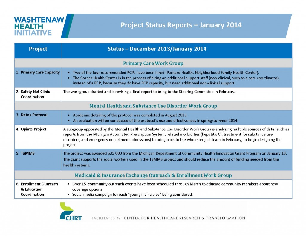 View the latest project status reports that were reviewed at the January Steering Committee meeting